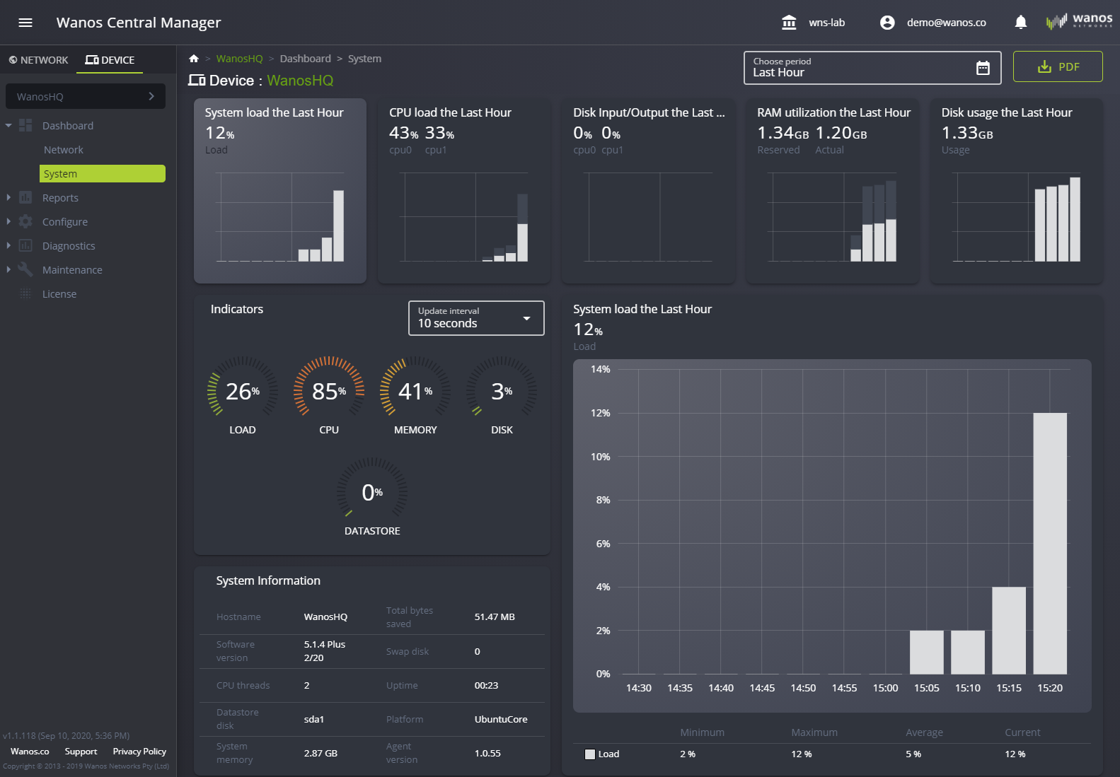 device-dashboard-system